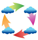 Cloud Sync Services Icon Stock Photos