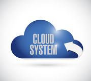 Cloud system computing concept illustration Stock Image
