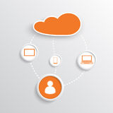 Cloud technologies. Illustration symbolizing mans use of cloud technologies Royalty Free Stock Photography