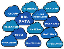 Cloud technology. Big data and cloud technology topics Stock Photography