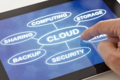 Cloud technology Royalty Free Stock Photography