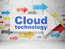 Cloud technology concept: arrow with Cloud Technology on grunge wall background. Cloud technology concept:  arrow with Cloud Technology on grunge textured Stock Photo