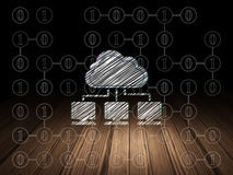 Cloud technology concept: Cloud Network in grunge Royalty Free Stock Image