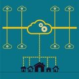 Cloud technology concept ideas Stock Image