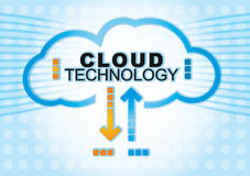 Cloud technology concept. Royalty Free Stock Photo