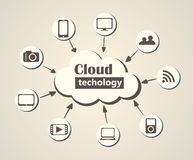 Cloud technology concept illustration Royalty Free Stock Images