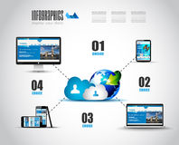 Cloud Technology Diagram with Infographics Royalty Free Stock Photo