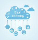 Cloud technology illustration Royalty Free Stock Photos