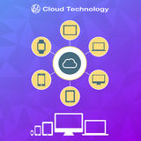 Cloud technology infographics in flat style on polygonal background.  vector illustration