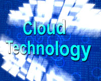 Cloud Technology Means Network Server And Communication. Cloud Computing Showing Computer Network And Connectivity Royalty Free Stock Photography