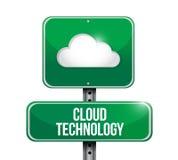 Cloud technology sign illustration design Royalty Free Stock Photos