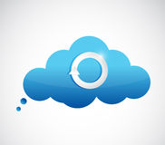 Cloud and turning cycle illustration Stock Image