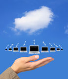 Cloude computing. Cloud computing network on hand Royalty Free Stock Images