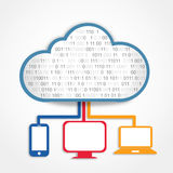Clouding devices. All the devices share information from cloud Royalty Free Stock Photography