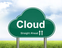 Clouding shape road sign. Cloud shape show  internet networking Stock Images