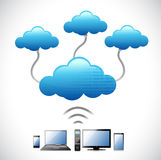 Clouds Computing network Concept Stock Photo