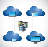 Clouds electronics network server illustration Stock Photography