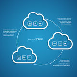 Clouds infographic Stock Image