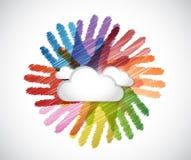 Clouds over diversity hands circle Stock Photos