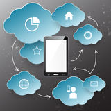 Cloudscape and technology Royalty Free Stock Image