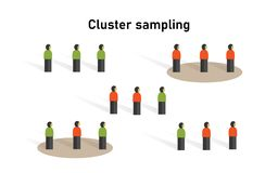 Free Cluster Sampling Method In Statistics. Research On Sample Collecting Data In Scientific Survey Techniques. Stock Image - 168639901
