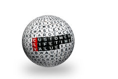 CLV Customer Lifetime Value 3d ball Royalty Free Stock Images