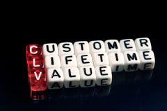 CLV-Kunden-Lebenszeit-Wertschwarzes Lizenzfreies Stockbild
