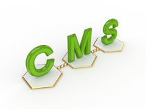 CMS concept. Stock Photography