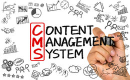 CMS concept: content management system Stock Photos
