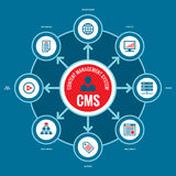 CMS - Content Management System. Business infographic concept vector layout with icons Royalty Free Stock Photography