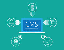 Cms content management system concept Royalty Free Stock Photography