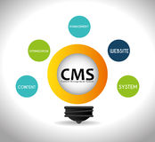 CMS design over white background vector illustration Royalty Free Stock Photography