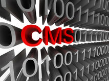 CMS Stock Image