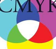 CMYK Background Design Royalty Free Stock Images