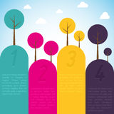 Cmyk banners with trees Stock Photography