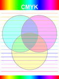 Cmyk blank paper Stock Images