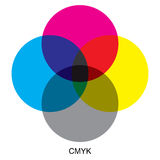 CMYK color modes. Vector chart explaining difference between CMYK color modes Stock Photos