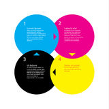 CMYK color template. Four choices, steps with space for text. Cl Stock Photography