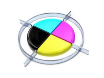 CMYK colors. Computer generated image representing a target with the four CMYK colors Royalty Free Stock Image