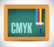 Cmyk message sign illustration design Stock Images