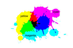CMYK mixing Royalty Free Stock Photo