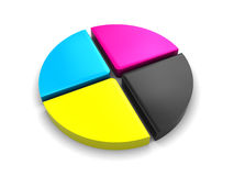 Cmyk pie diagram Stock Images
