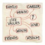 Cncept del valor de la vida en una servilleta Imagen de archivo libre de regalías
