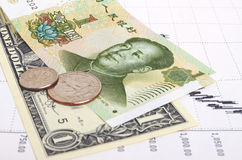 CNY chinese yuan. Quotations of of the RMB to the dollar on the foreign exchange market Stock Photography