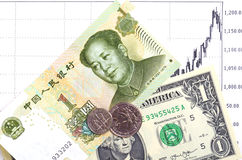 CNY chinese yuan. Quotations of of the RMB to the dollar on the foreign exchange market Royalty Free Stock Photo