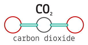 CO2 carbon dioxide molecule Royalty Free Stock Photos