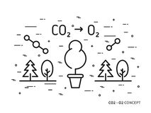 CO2 carbon dioxide to O2 oxygen linear vector illustration Stock Image