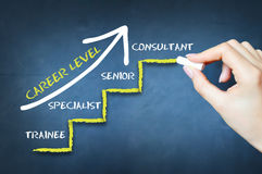 Co jest twój kariery poziomem lub mierzyć twój doświadczenie zawodowe sceny obraz royalty free