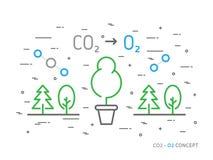 CO2-Kohlendioxyd zur bunten linearen Vektorillustration des Sauerstoffes O2 Stockfotos