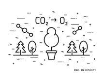 CO2-Kohlendioxyd zur linearen Vektorillustration des Sauerstoffes O2 Stockbild